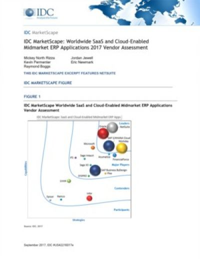 Top 14 SaaS en Cloud ERP applicatie leveranciers vergeleken