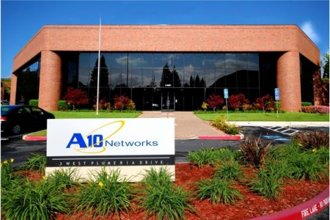 A10Networks