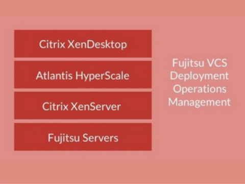 Fujitsu lanceert managed service appliance op basis van Atlantis USX