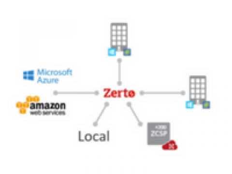 Zerto Virtual Replication 5.0 brengt disaster recovery naar Microsoft Azure