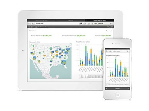 Qlik Sense Cloud Business