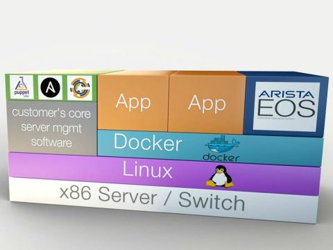Arista containersoftware voor cloud networking