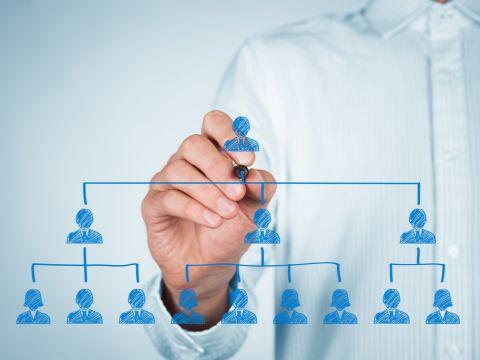 Veranderingen in it zijn van invloed op workforce, bron: Computable.nl