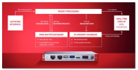 Draagbare, plug & play netwerk sniffer en packet analyzer
