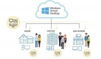 IGEL introduceert eerste Linux-client met ondersteuning voor WVD